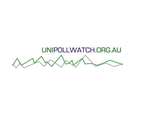 unipollwatch