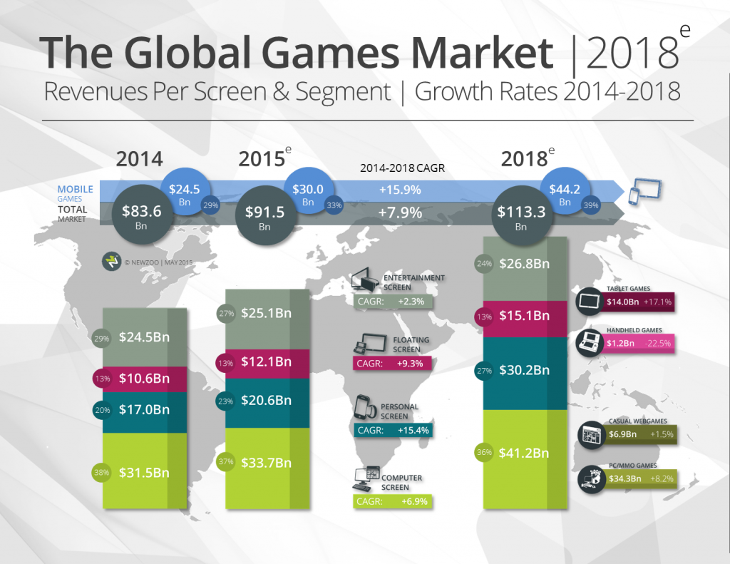 worldwide in flight entertainment market growth report The global in-flight entertainment systems market analysis to 2025 is a specialized and in-depth study of the in-flight entertainment systems industry with a focus on the global market trend.