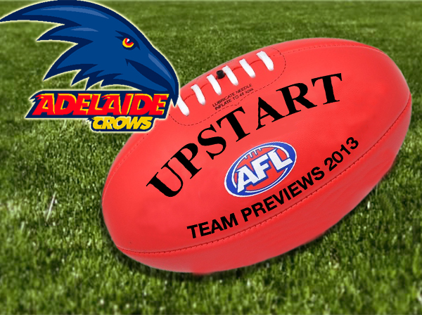 AFL 2013 team preview: Adelaide