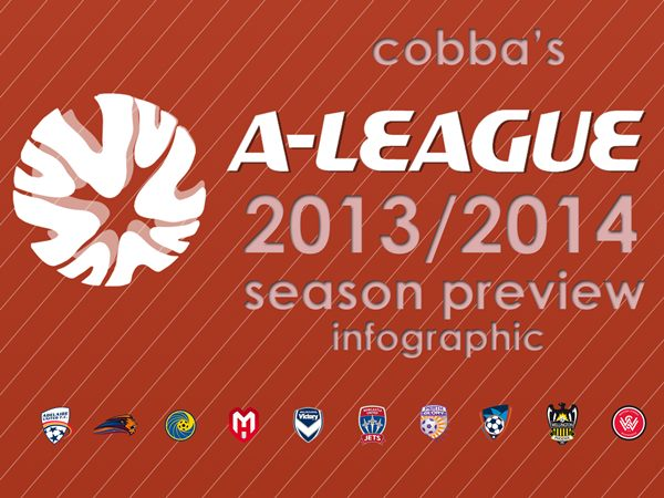 A-League season snapshot