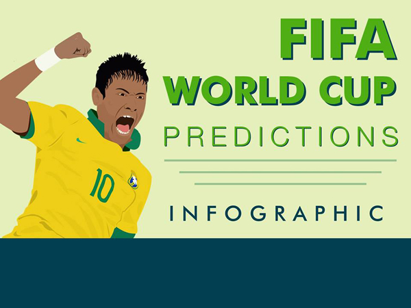 Infographic: Determining the World Cup winners