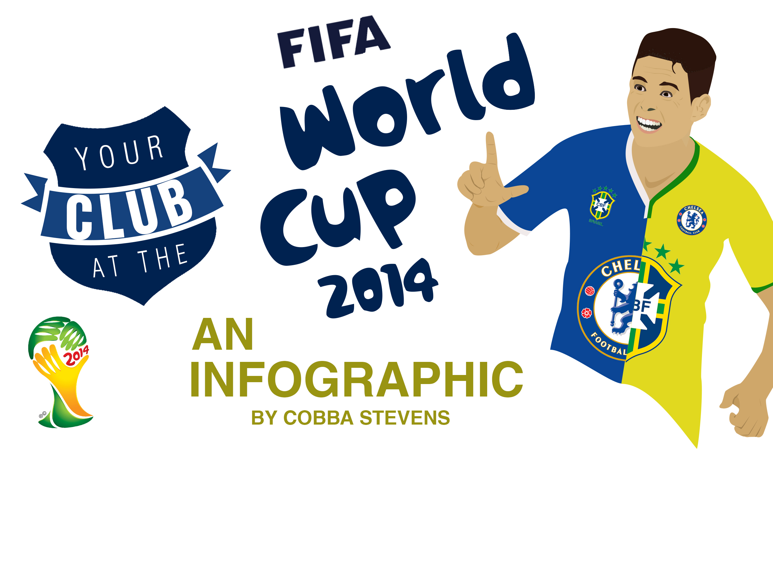 Infographic: Clubs at the World Cup