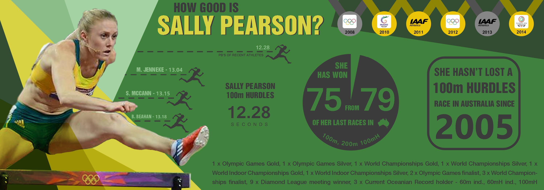 aths Pearson
