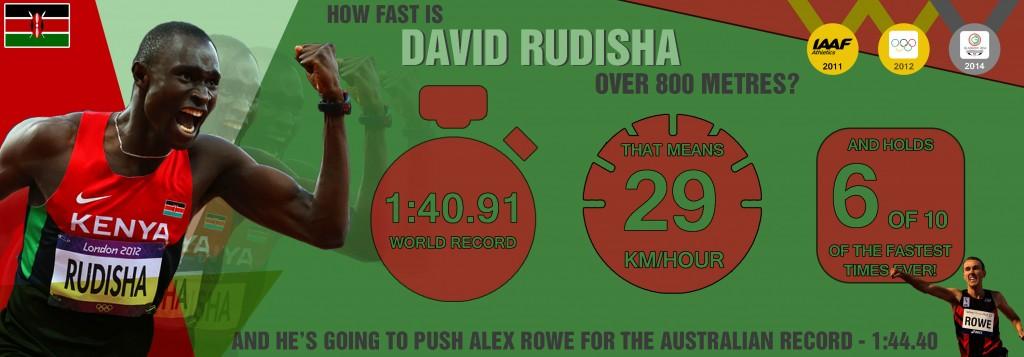 David Rudisha infographic