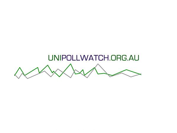 UniPollWatch launch